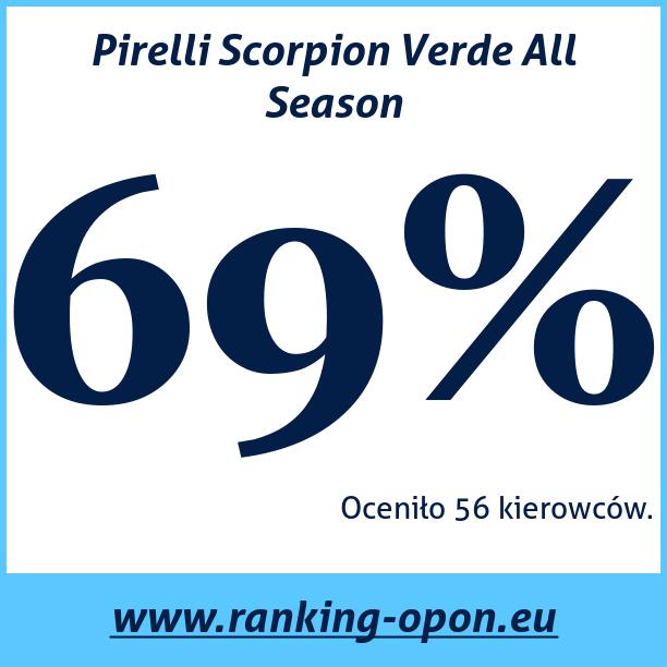 Test pneumatik Pirelli Scorpion Verde All Season