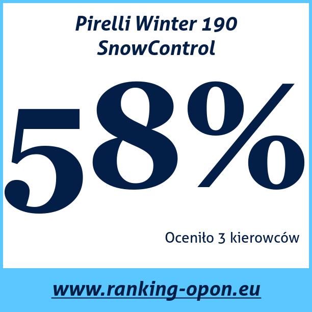 Test pneumatik Pirelli Winter 190 SnowControl