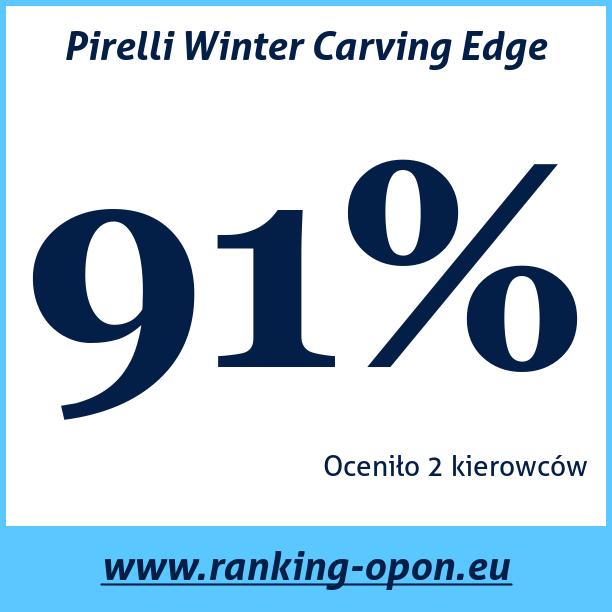 Test pneumatik Pirelli Winter Carving Edge