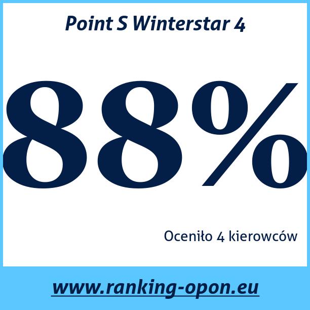 Test pneumatik Point S Winterstar 4
