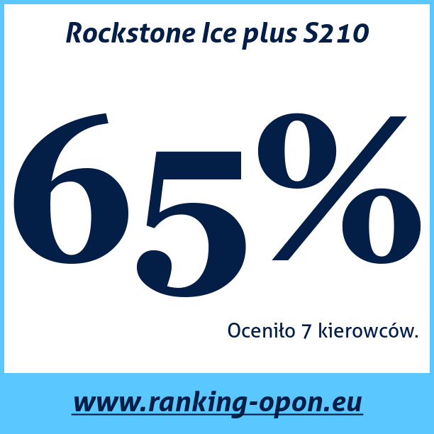 Test pneumatik Rockstone Ice plus S210