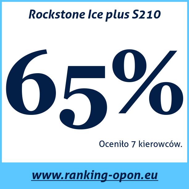 Test pneumatik Rockstone Ice plus S210