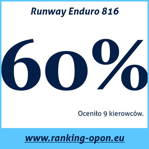 Test pneumatik Runway Enduro 816