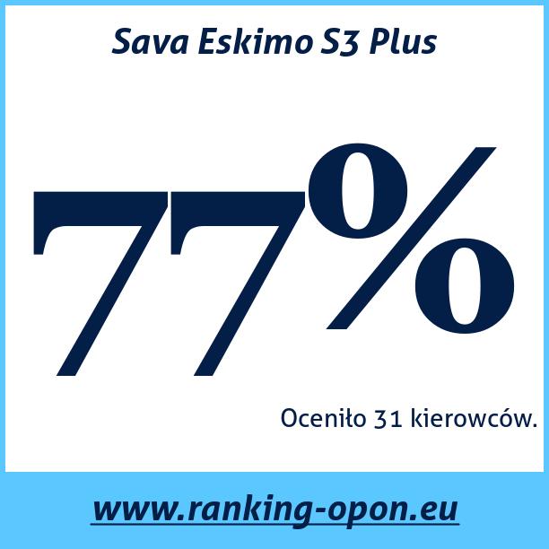 Test pneumatik Sava Eskimo S3 Plus