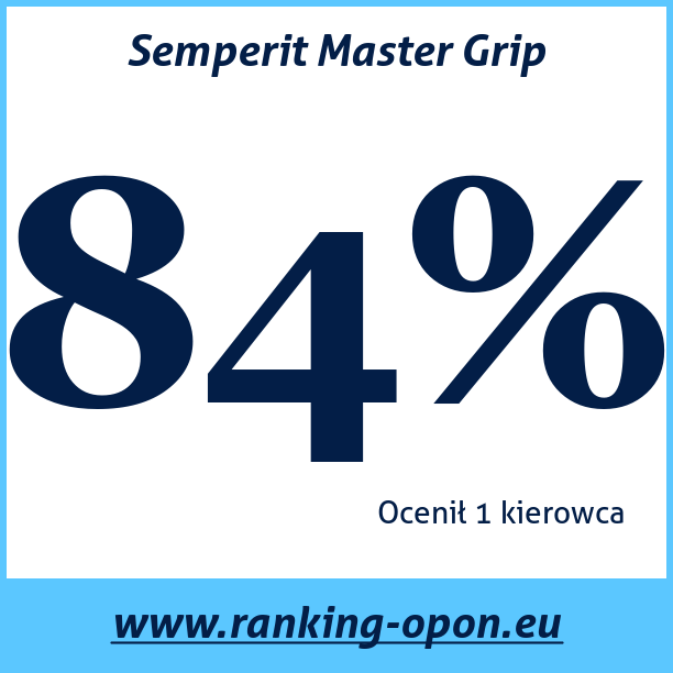Test pneumatik Semperit Master Grip