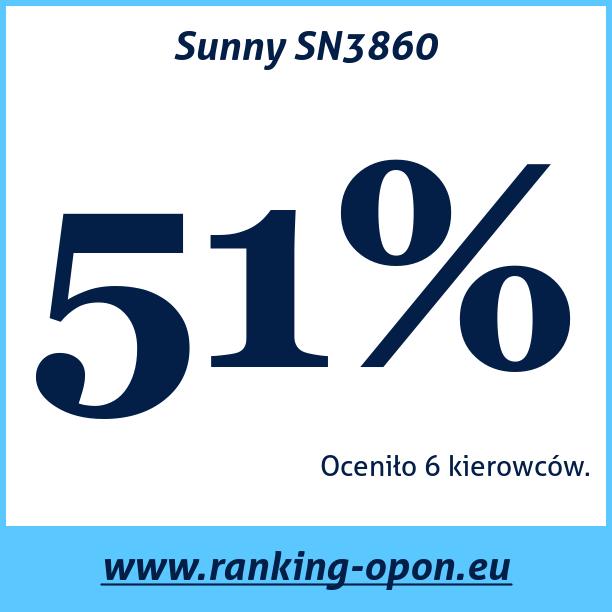 Test pneumatik Sunny SN3860