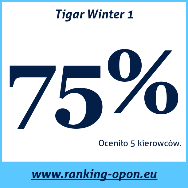 Test pneumatik Tigar Winter 1