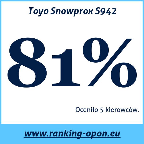 Test pneumatik Toyo Snowprox S942