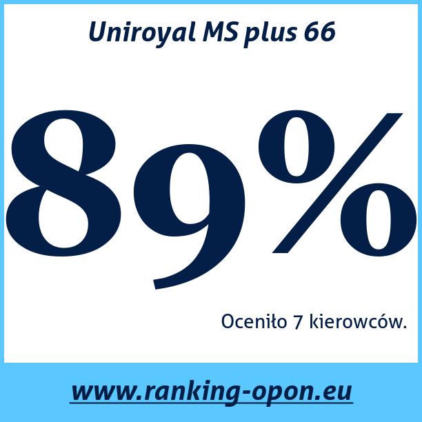 Test pneumatik Uniroyal MS plus 66