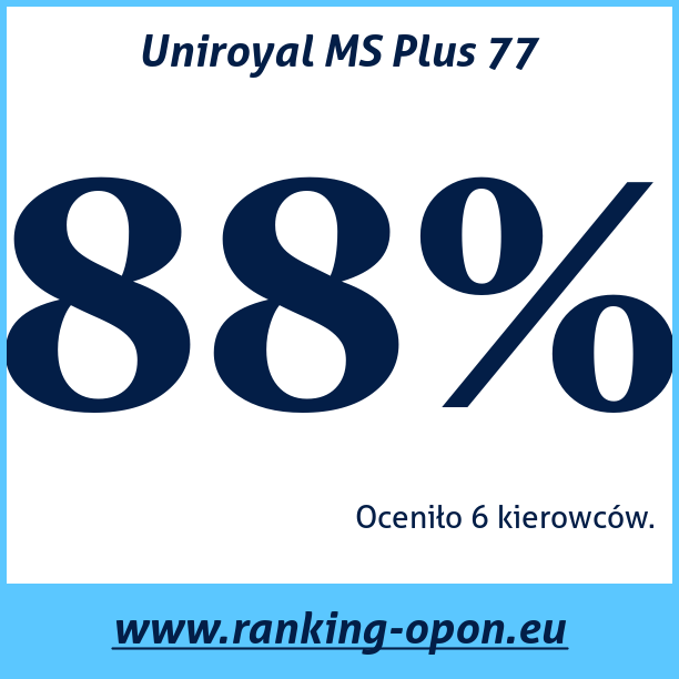 Test pneumatik Uniroyal MS Plus 77