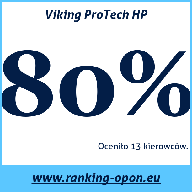 Test pneumatik Viking ProTech HP