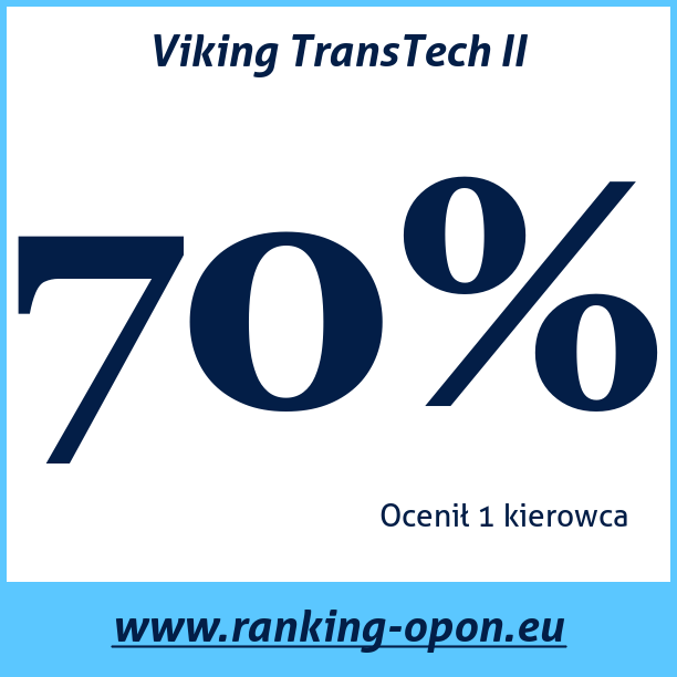 Test pneumatik Viking TransTech II