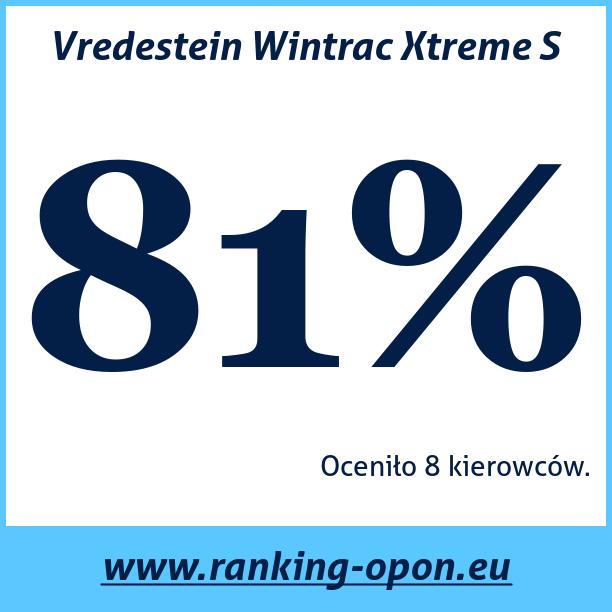 Test pneumatik Vredestein Wintrac Xtreme S
