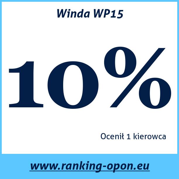 Test pneumatik Winda WP15