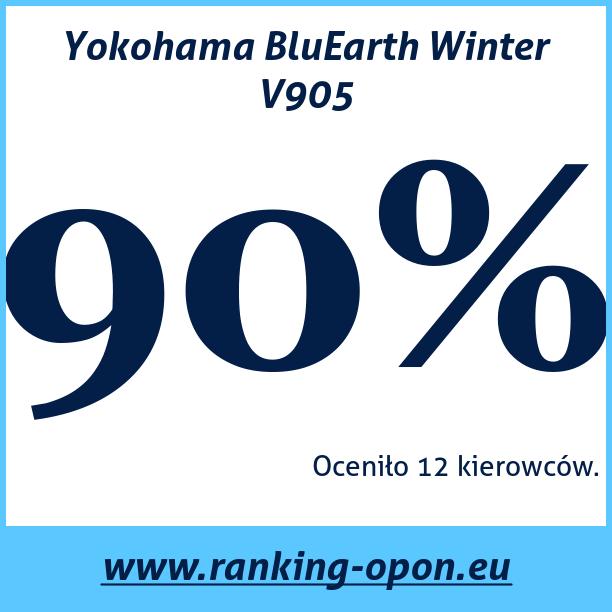 Test pneumatik Yokohama BluEarth Winter V905
