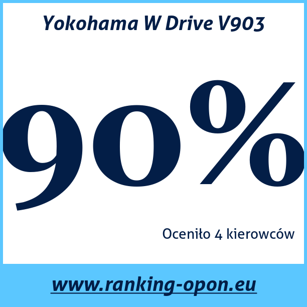 Test pneumatik Yokohama W Drive V903