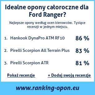 Opony Całoroczne Ford Ranger Ranking Oponeu