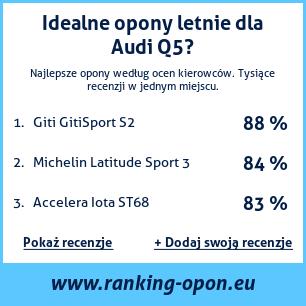 Opony Letnie Audi Q5 Ranking Oponeu