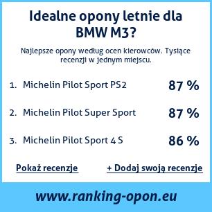ranking opon na BMW M3