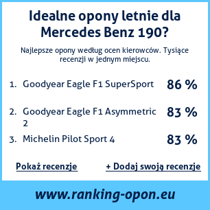 Opony letnie Mercedes Benz 190 | Ranking opon.eu