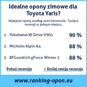 Opony Zimowe Toyota Yaris Ranking Oponeu