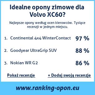 Opony Zimowe Volvo Xc60 Ranking Oponeu